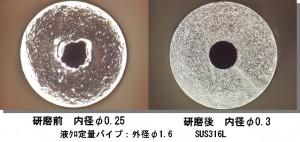 液クロ(HPLC)用チタン製・SUS製パイプ(1/16G)を販売 二九精密機械工業