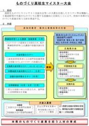 ものづくり高校生マイスター育成事業 広島県大会対策第一回セミナー 二九精密機械工業