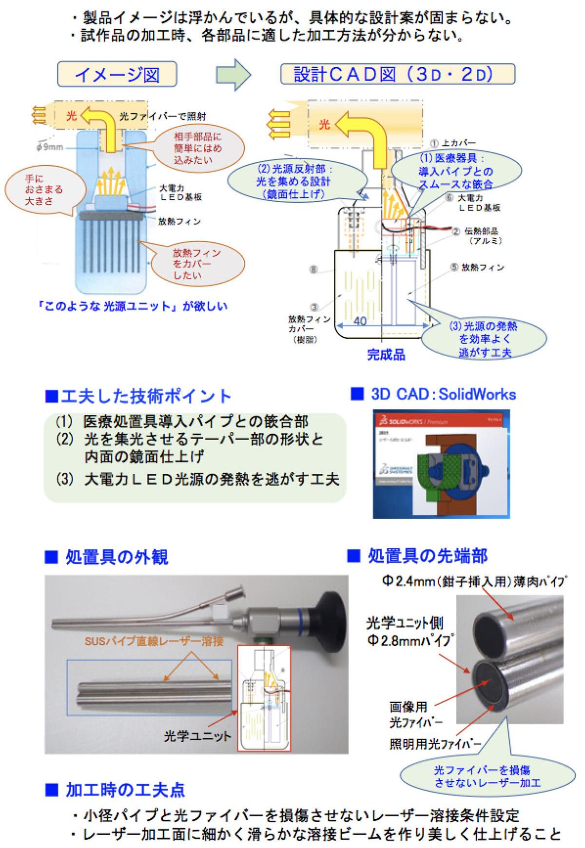 医療用処置具の光源ユニット