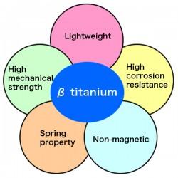 Characteristics of FUTA-Q β titanium tubes