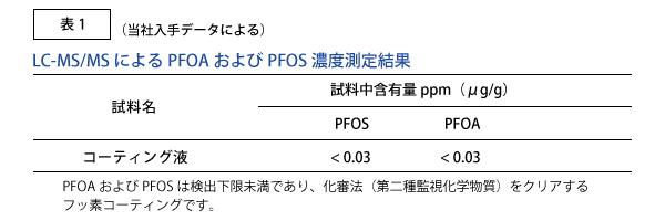 F2901コート(撥水・撥油) 二九精密機械工業