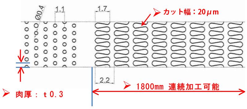レーザー加工機 加工スペック 二九精密機械工業株式会社